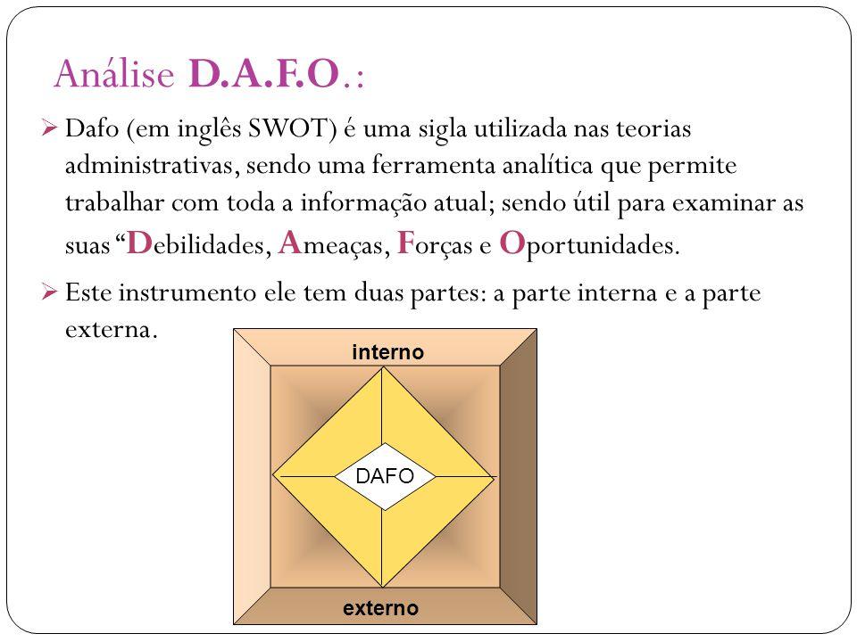 Análise D.A.F.O.:  Dafo (em inglês SWOT) é uma sigla utilizada nas teorias administrativas, sendo uma ferramenta analítica que permite trabalhar com