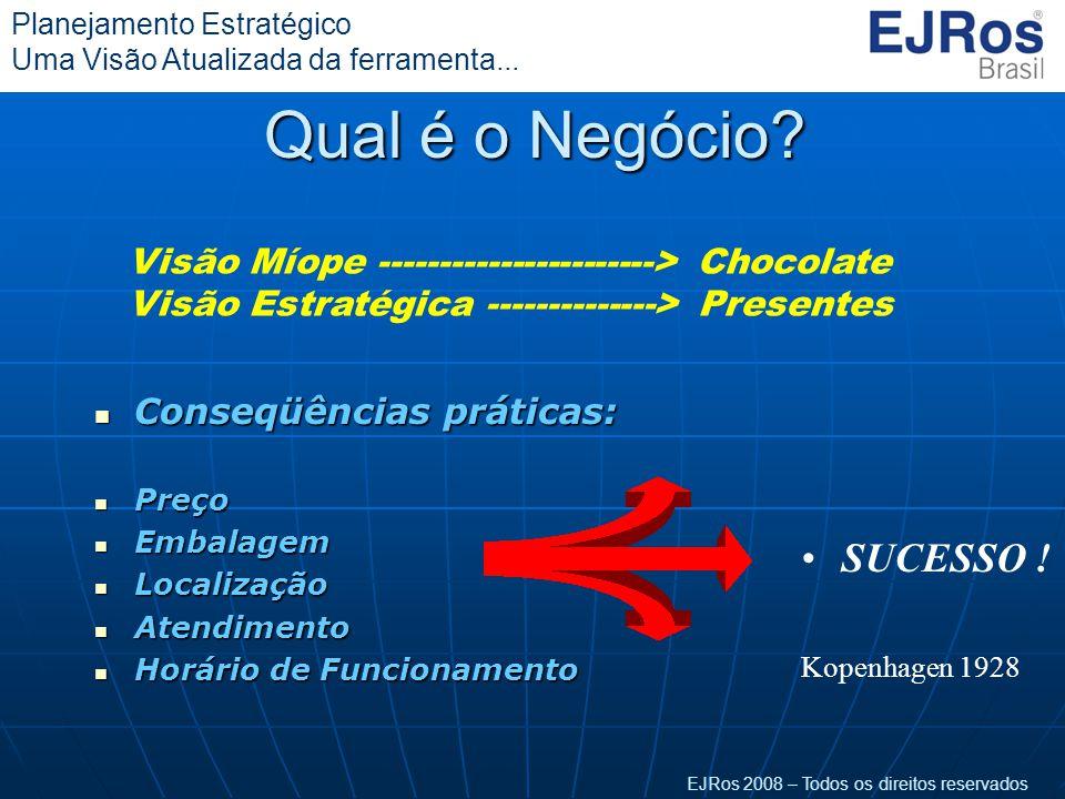 EJRos 2008 – Todos os direitos reservados Planejamento Estratégico Uma Visão Atualizada da ferramenta... Qual é o Negócio?  Conseqüências práticas: 