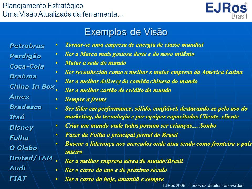 EJRos 2008 – Todos os direitos reservados Planejamento Estratégico Uma Visão Atualizada da ferramenta... Exemplos de Visão PetrobrasPerdigãoCoca-ColaB