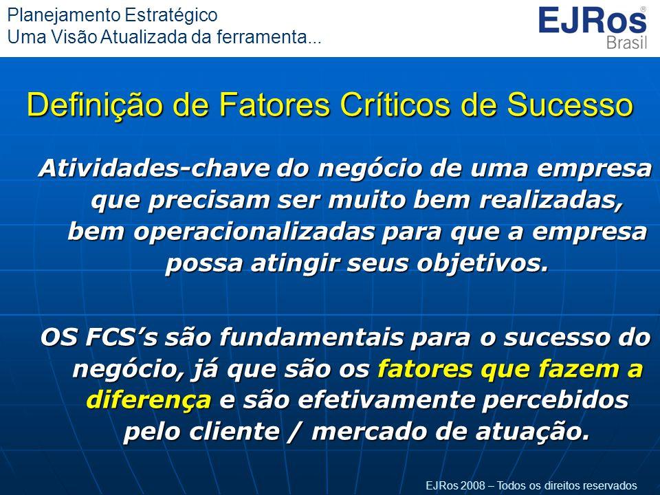 EJRos 2008 – Todos os direitos reservados Planejamento Estratégico Uma Visão Atualizada da ferramenta... Definição de Fatores Críticos de Sucesso Ativ