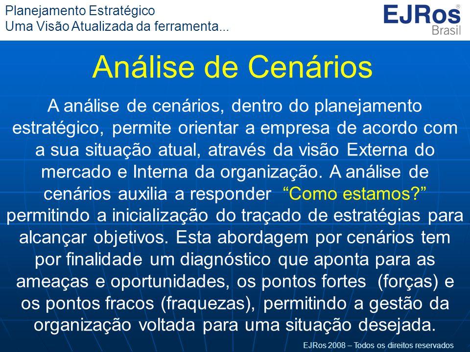 EJRos 2008 – Todos os direitos reservados Planejamento Estratégico Uma Visão Atualizada da ferramenta... A análise de cenários, dentro do planejamento
