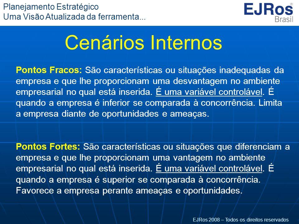 EJRos 2008 – Todos os direitos reservados Planejamento Estratégico Uma Visão Atualizada da ferramenta... Pontos Fracos: São características ou situaçõ