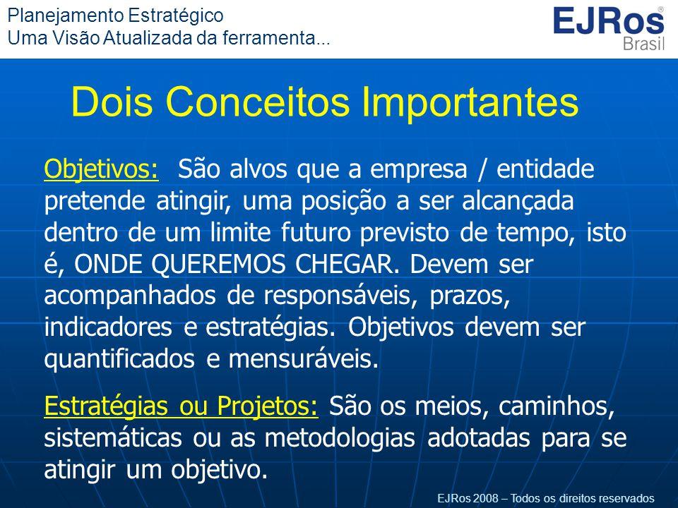 EJRos 2008 – Todos os direitos reservados Planejamento Estratégico Uma Visão Atualizada da ferramenta... Objetivos: São alvos que a empresa / entidade