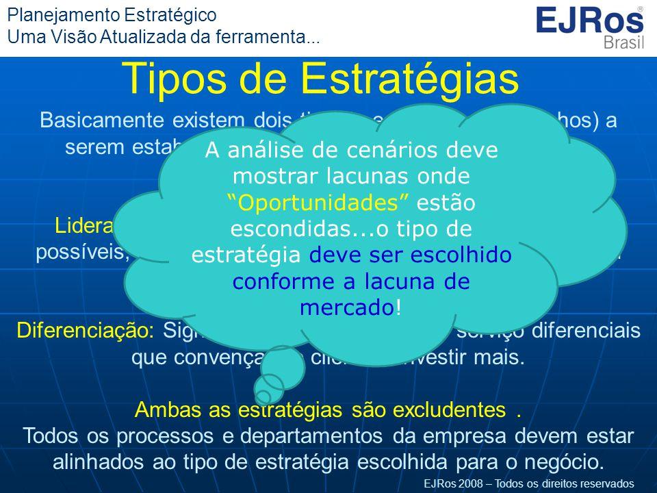 EJRos 2008 – Todos os direitos reservados Planejamento Estratégico Uma Visão Atualizada da ferramenta... Tipos de Estratégias Basicamente existem dois
