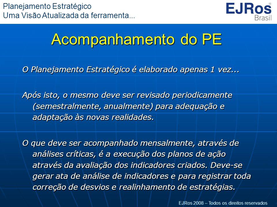 EJRos 2008 – Todos os direitos reservados Planejamento Estratégico Uma Visão Atualizada da ferramenta... Acompanhamento do PE O Planejamento Estratégi