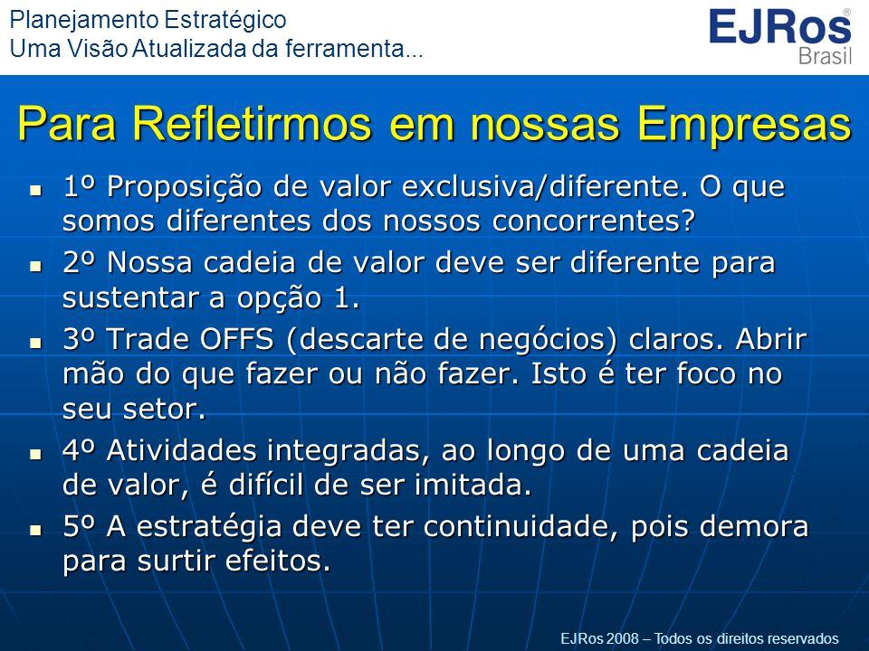 EJRos 2008 – Todos os direitos reservados Planejamento Estratégico Uma Visão Atualizada da ferramenta... Para Refletirmos em nossas Empresas  1º Prop