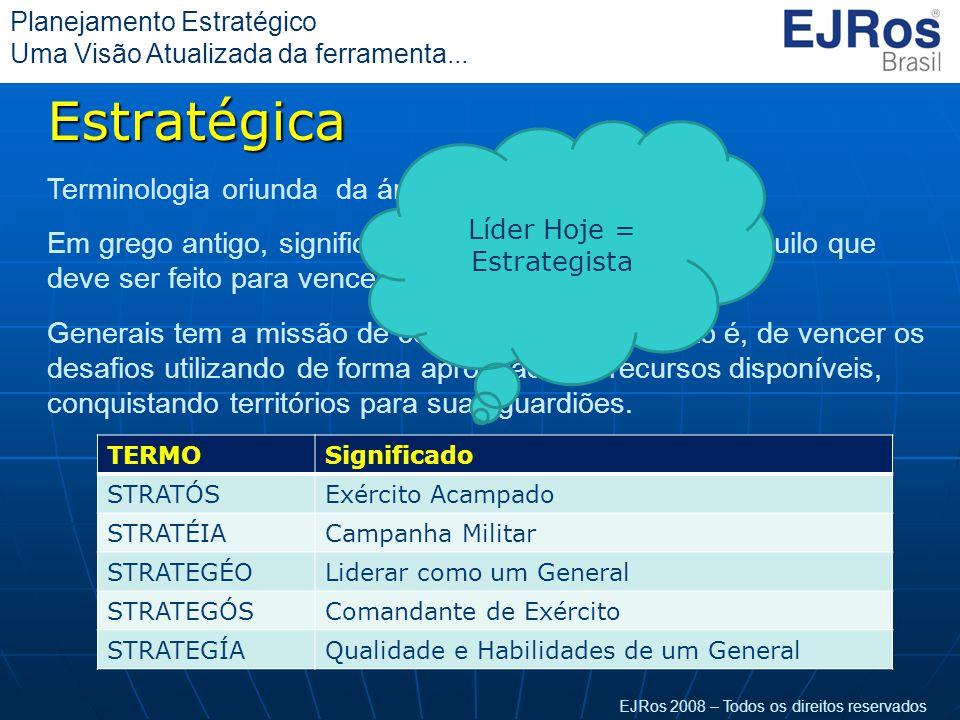 EJRos 2008 – Todos os direitos reservados Planejamento Estratégico Uma Visão Atualizada da ferramenta...Estratégica Terminologia oriunda da área MILIT