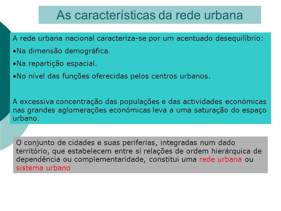 As características da rede urbana A rede urbana nacional caracteriza-se por um acentuado desequilíbrio: •Na dimensão demográfica. •Na repartição espac