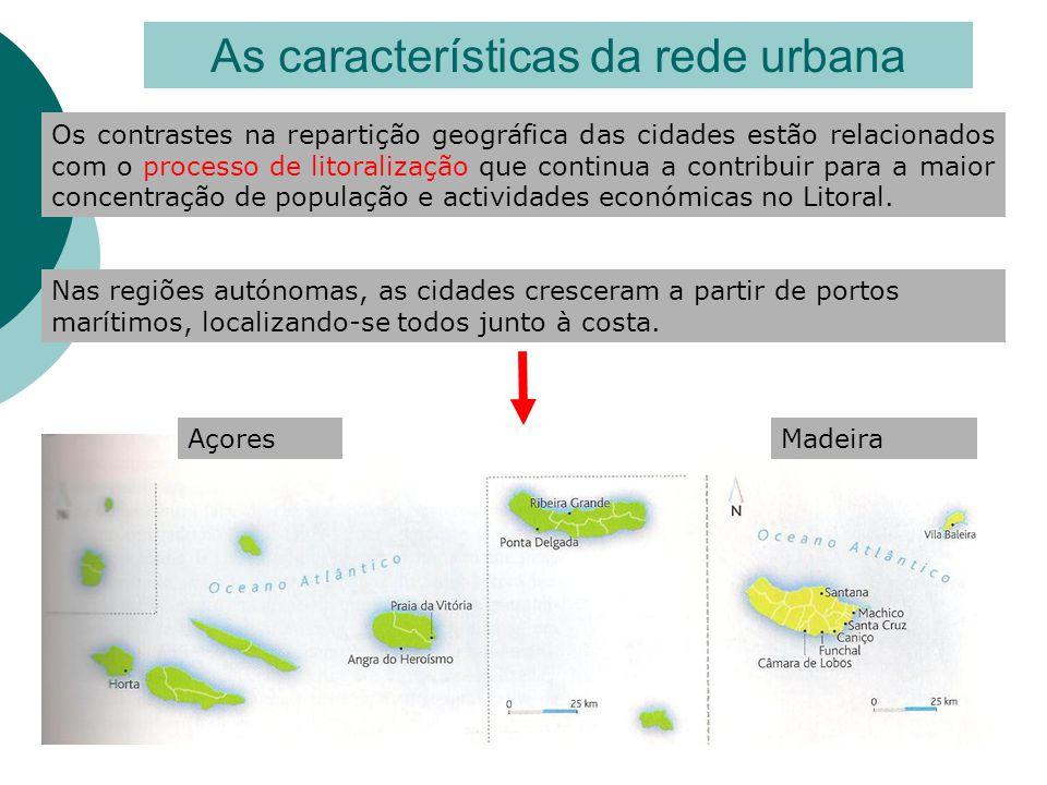 As características da rede urbana Os contrastes na repartição geográfica das cidades estão relacionados com o processo de litoralização que continua a