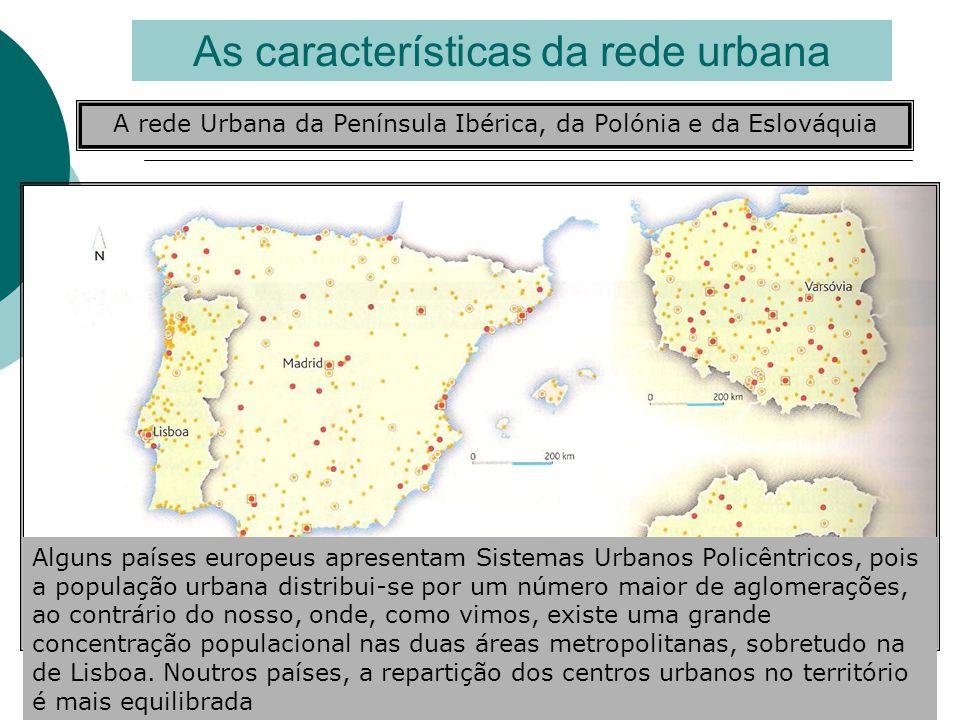 As características da rede urbana A rede Urbana da Península Ibérica, da Polónia e da Eslováquia Alguns países europeus apresentam Sistemas Urbanos Po
