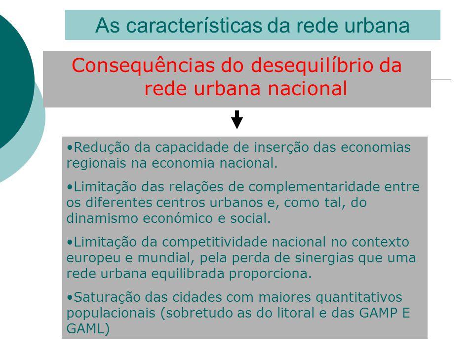 Consequências do desequilíbrio da rede urbana nacional As características da rede urbana •Redução da capacidade de inserção das economias regionais na
