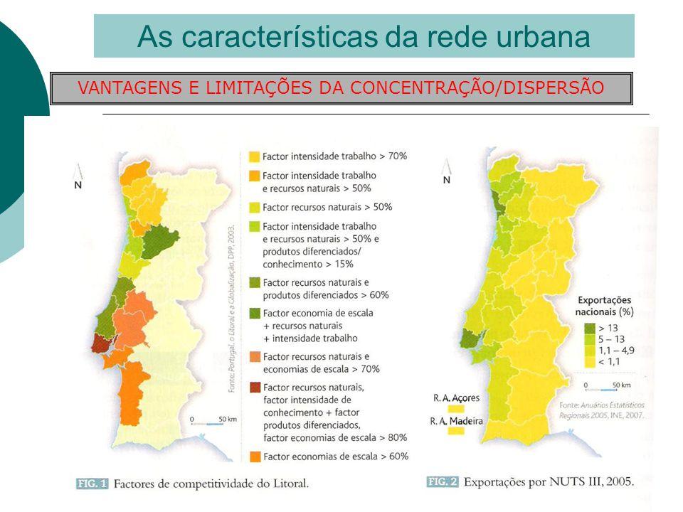 As características da rede urbana VANTAGENS E LIMITAÇÕES DA CONCENTRAÇÃO/DISPERSÃO