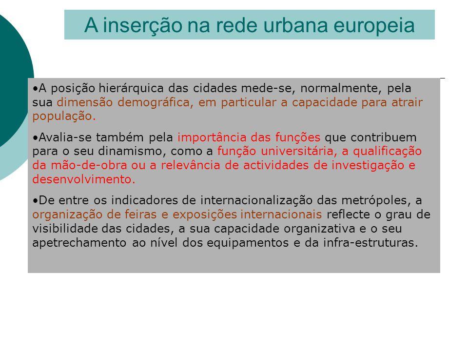 A inserção na rede urbana europeia •A posição hierárquica das cidades mede-se, normalmente, pela sua dimensão demográfica, em particular a capacidade