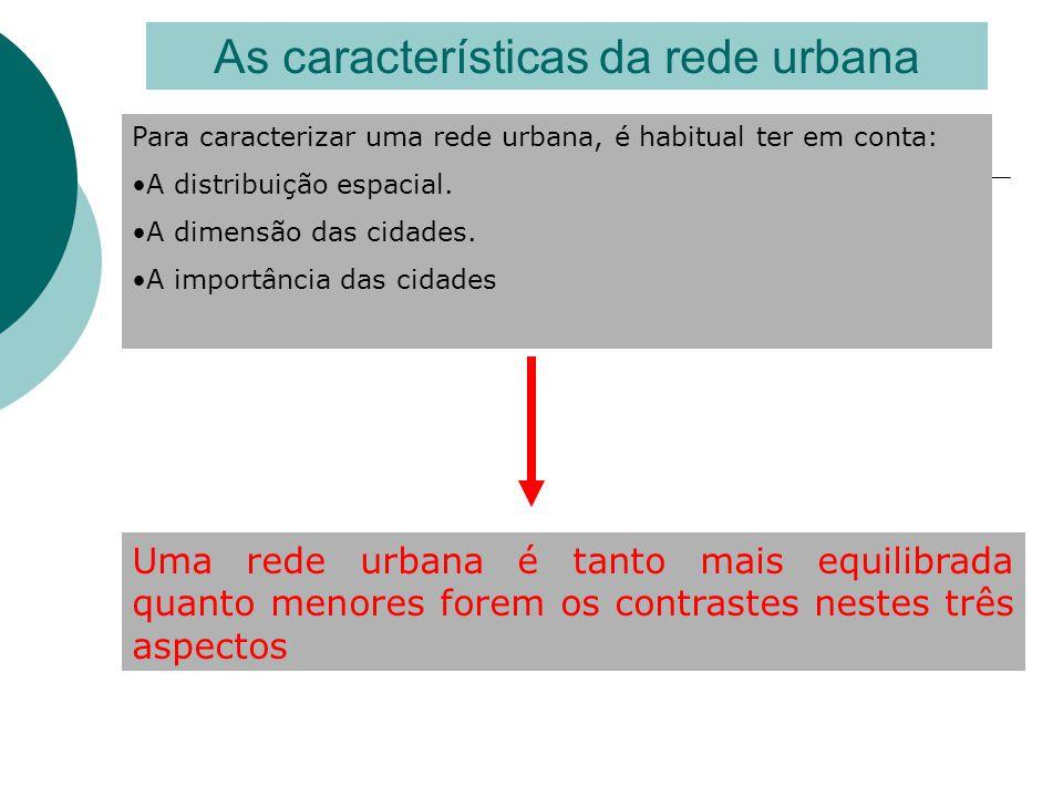 As características da rede urbana Desequilíbrios a atenuar: O acentuado desequilíbrio da rede urbana portuguesa evidencia-se: •Pela dimensão dos centros urbanos – predomínio de pequenos núcleos urbanos, fraca representatividade das cidades de média dimensão e dois grandes centros: Lisboa e Porto.