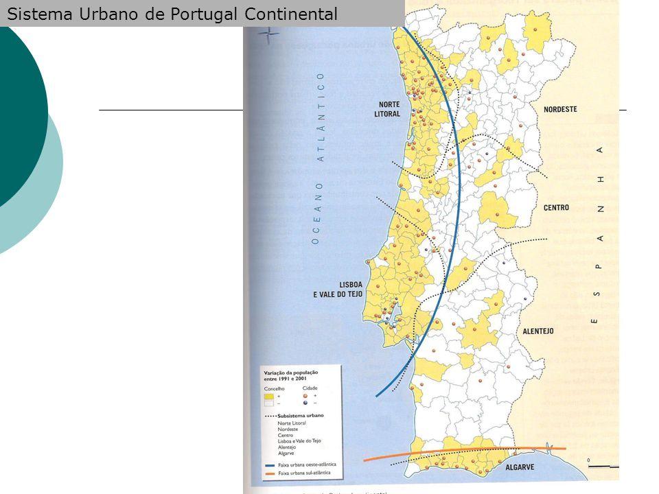 No território Continental:  Existe uma forte concentração urbana na faixa litoral entre Viana do Castelo e Setúbal, localizando-se aí o maior número de cidades, e também as maiores aglomerações urbanas (GAMP e GAML).