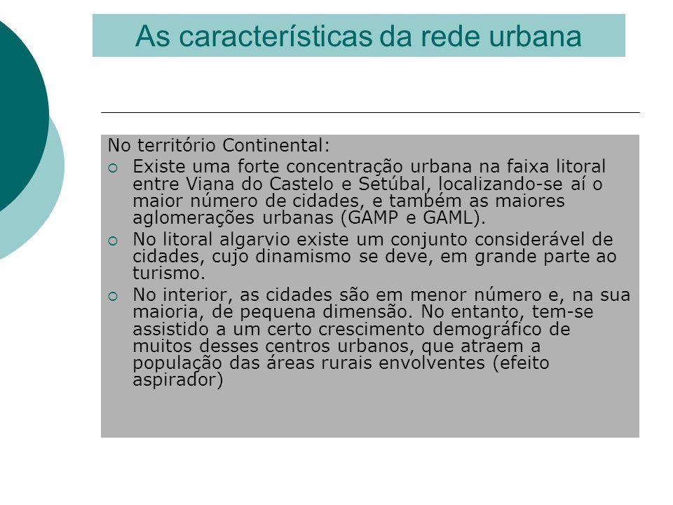 No território Continental:  Existe uma forte concentração urbana na faixa litoral entre Viana do Castelo e Setúbal, localizando-se aí o maior número