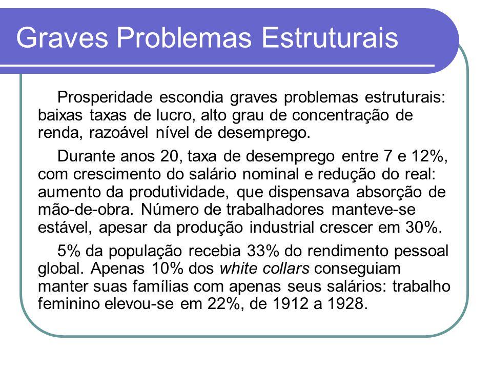 Graves Problemas Estruturais Prosperidade escondia graves problemas estruturais: baixas taxas de lucro, alto grau de concentração de renda, razoável n