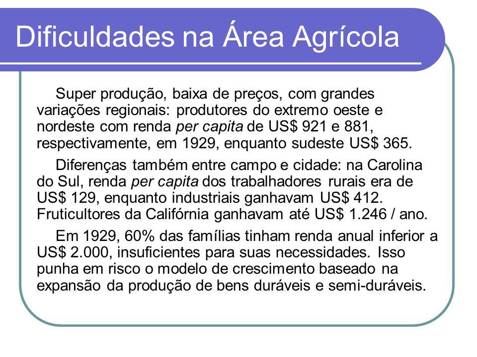 Dificuldades na Área Agrícola Super produção, baixa de preços, com grandes variações regionais: produtores do extremo oeste e nordeste com renda per c