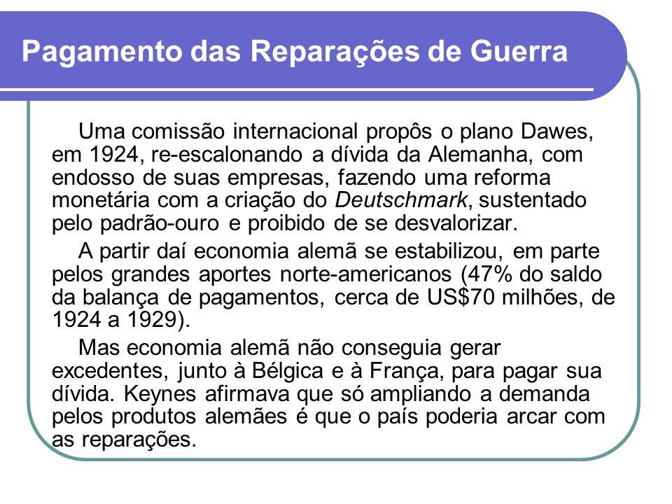 Pagamento das Reparações de Guerra Uma comissão internacional propôs o plano Dawes, em 1924, re-escalonando a dívida da Alemanha, com endosso de suas