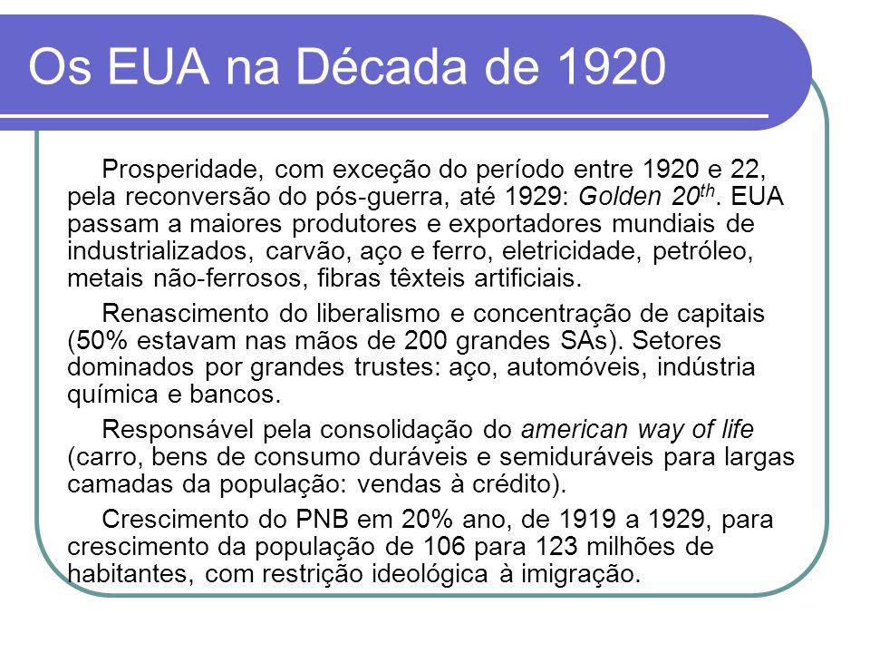 Os EUA na Década de 1920 Prosperidade, com exceção do período entre 1920 e 22, pela reconversão do pós-guerra, até 1929: Golden 20 th. EUA passam a ma