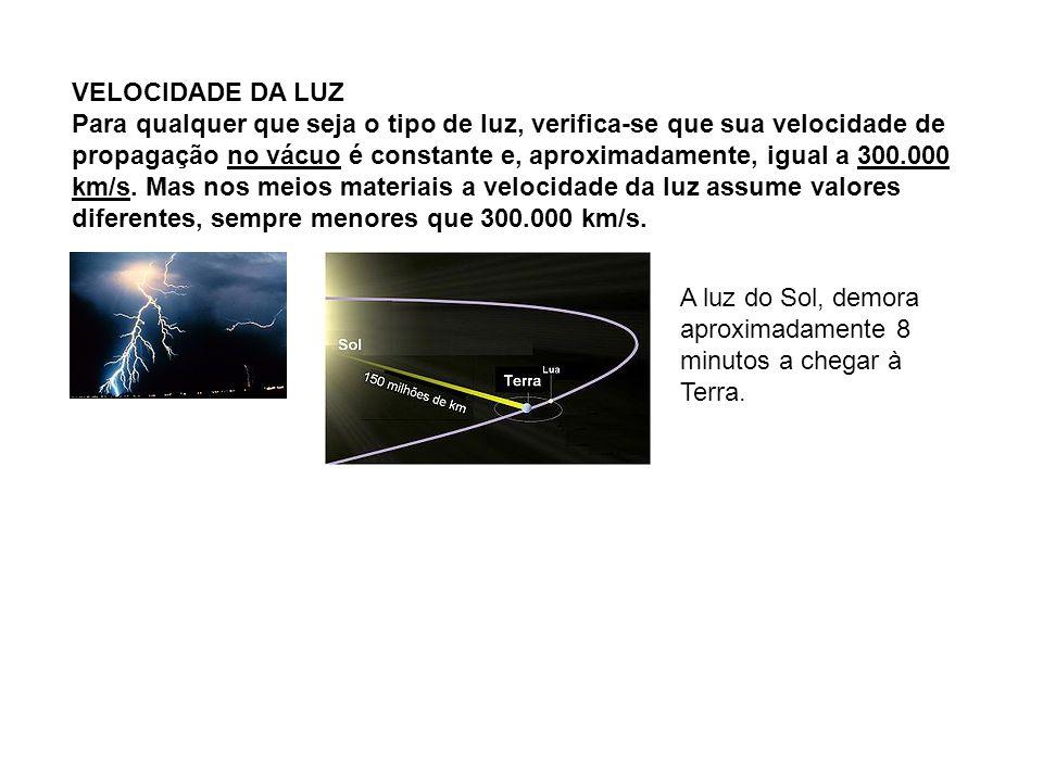 ANO-LUZ É uma unidade de comprimento muito utilizada para medir distâncias astronômicas.