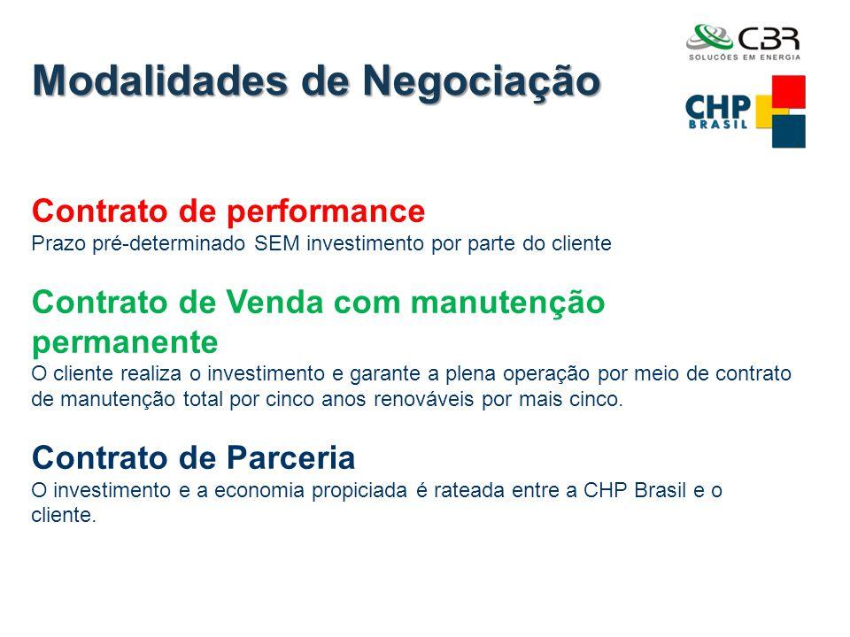 Modalidades de Negociação Contrato de performance Prazo pré-determinado SEM investimento por parte do cliente Contrato de Venda com manutenção permane