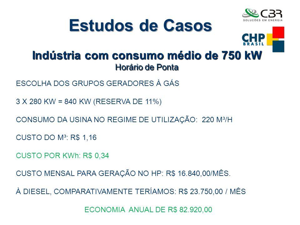Estudos de Casos Indústria com consumo médio de 750 kW Horário de Ponta ESCOLHA DOS GRUPOS GERADORES À GÁS 3 X 280 KW = 840 KW (RESERVA DE 11%) CONSUM