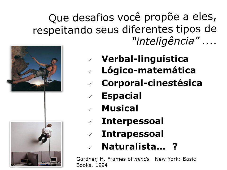  Verbal-linguística  Lógico-matemática  Corporal-cinestésica  Espacial  Musical  Interpessoal  Intrapessoal  Naturalista... ? Gardner, H. Fram