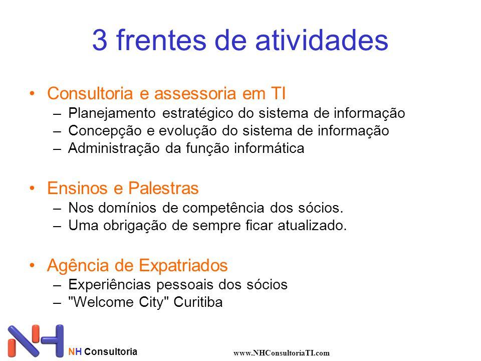 NH Consultoria www.NHConsultoriaTI.com 3 frentes de atividades •Consultoria e assessoria em TI –Planejamento estratégico do sistema de informação –Con