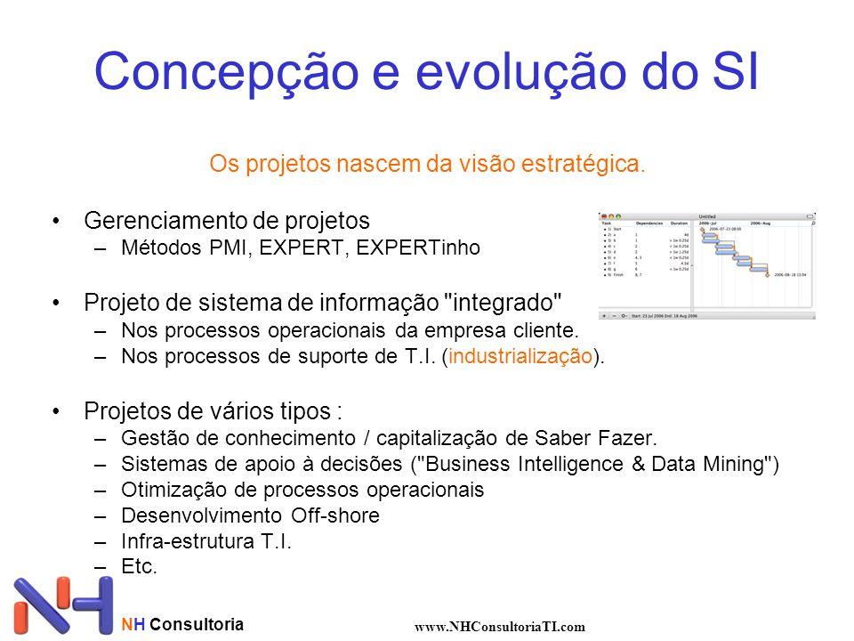 NH Consultoria www.NHConsultoriaTI.com Concepção e evolução do SI Os projetos nascem da visão estratégica. •Gerenciamento de projetos –Métodos PMI, EX