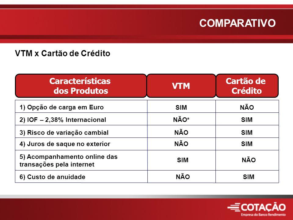 4002 1010 Principais cidades metropolitanas 0800 0146 777 Demais localidades www.cotacao.com.br CONTATO