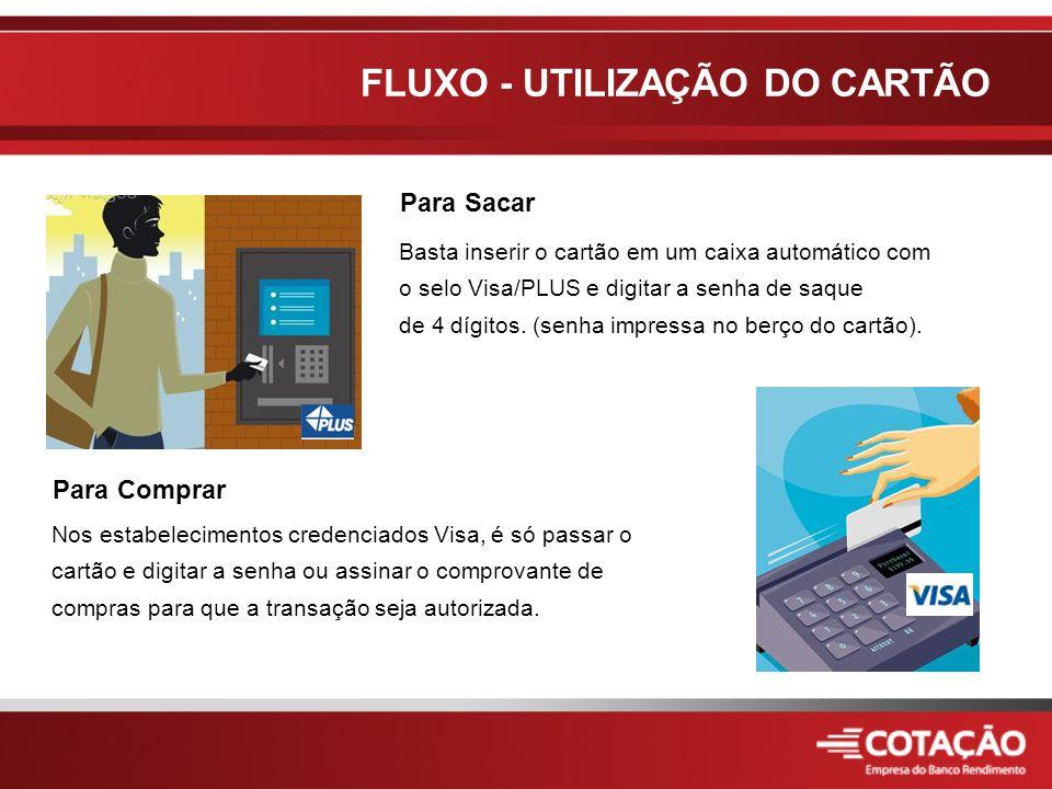 Basta inserir o cartão em um caixa automático com o selo Visa/PLUS e digitar a senha de saque de 4 dígitos.