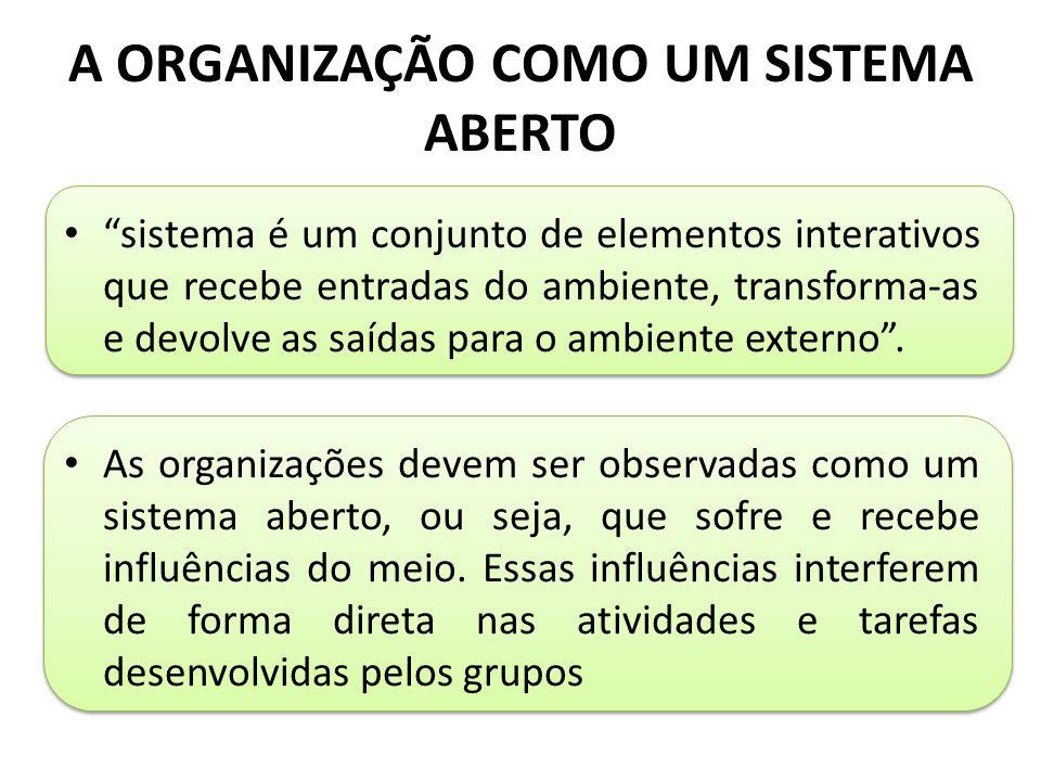 SUBSISTEMAS DE GESTÃO DE PESSOAS • os processos básicos na gestão de pessoas, são cinco, apresentados a seguir: prover, aplicar, manter, desenvolver e monitorar as pessoas.