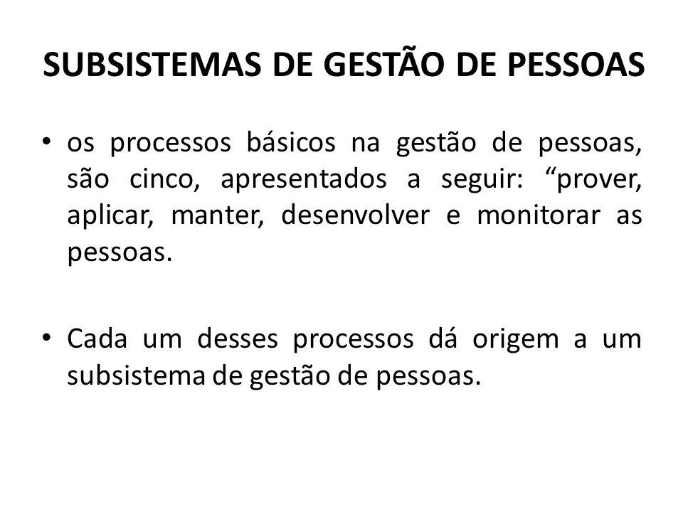 """SUBSISTEMAS DE GESTÃO DE PESSOAS • os processos básicos na gestão de pessoas, são cinco, apresentados a seguir: """"prover, aplicar, manter, desenvolver"""