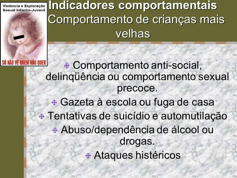 Indicadores comportamentais Comportamento de crianças mais velhas Comportamento anti-social, delinqüência ou comportamento sexual precoce. Gazeta à es