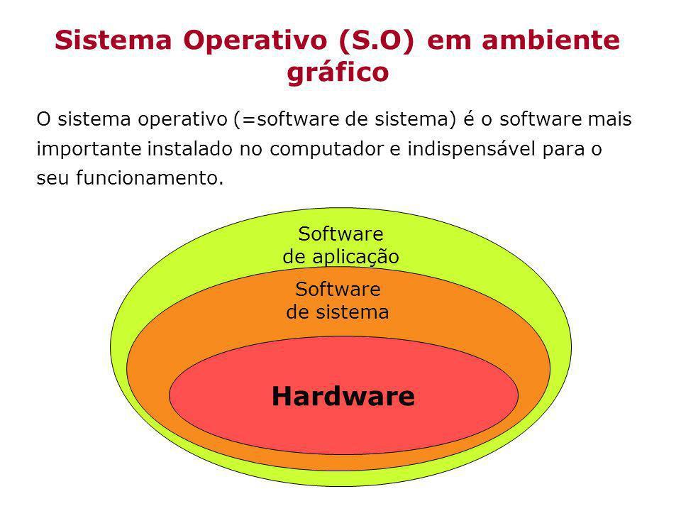 Sistema Operativo (S.O) em ambiente gráfico O sistema operativo (=software de sistema) é o software mais importante instalado no computador e indispen