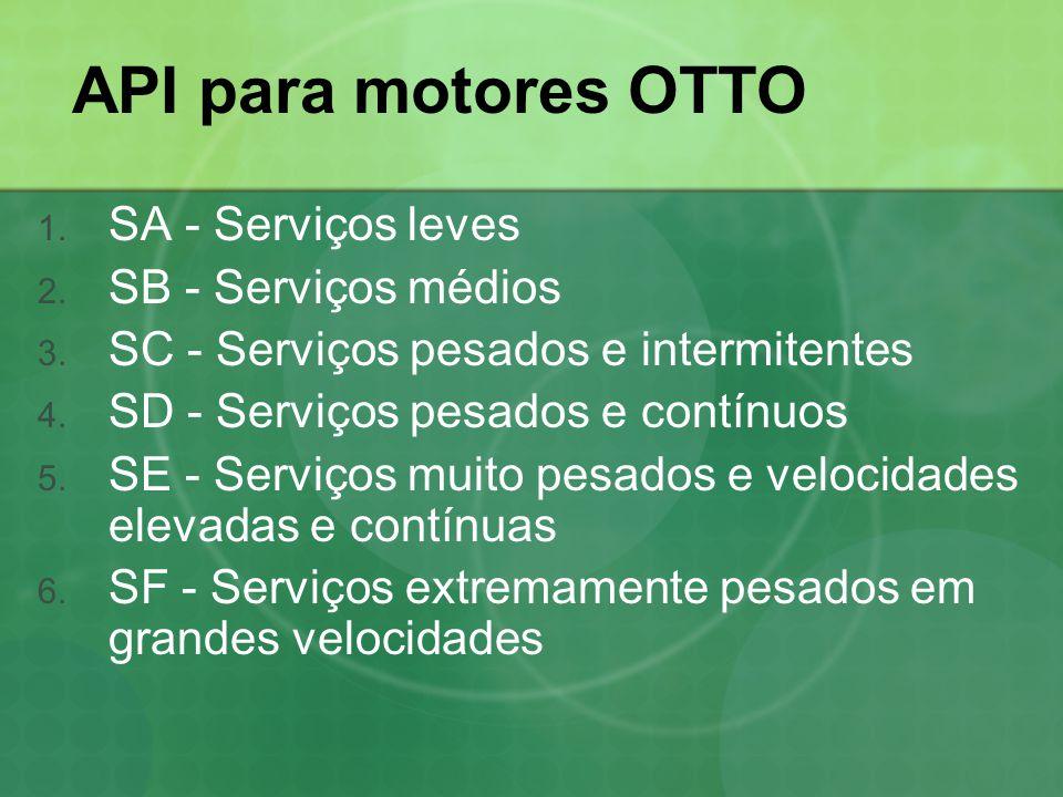 API para motores OTTO 1. SA - Serviços leves 2. SB - Serviços médios 3. SC - Serviços pesados e intermitentes 4. SD - Serviços pesados e contínuos 5.