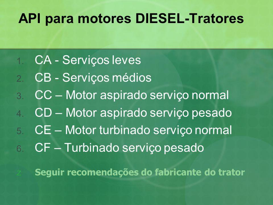 API para motores DIESEL-Tratores 1. CA - Serviços leves 2. CB - Serviços médios 3. CC – Motor aspirado serviço normal 4. CD – Motor aspirado serviço p