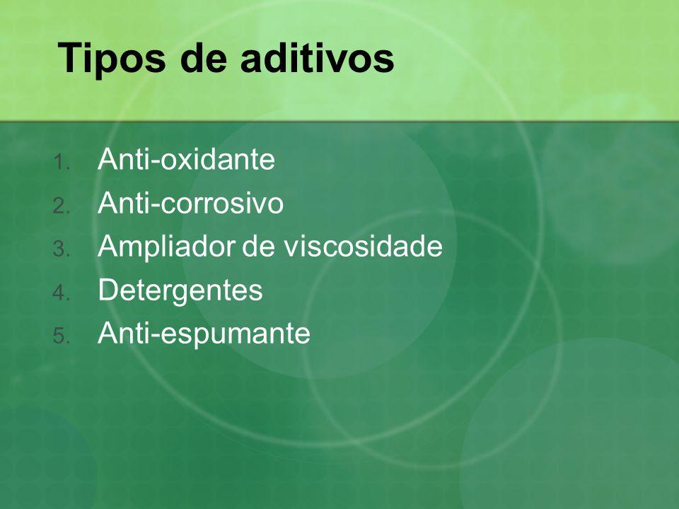 Tipos de aditivos 1. Anti-oxidante 2. Anti-corrosivo 3. Ampliador de viscosidade 4. Detergentes 5. Anti-espumante