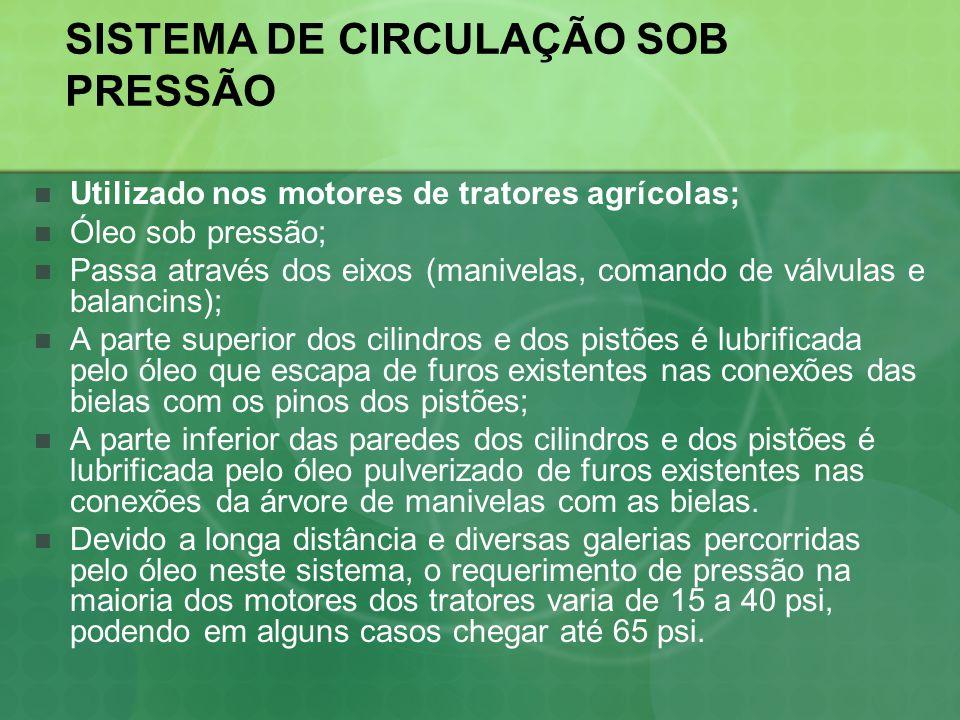 SISTEMA DE CIRCULAÇÃO SOB PRESSÃO  Utilizado nos motores de tratores agrícolas;  Óleo sob pressão;  Passa através dos eixos (manivelas, comando de
