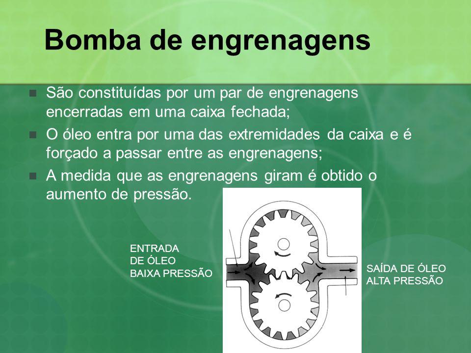 Bomba de engrenagens  São constituídas por um par de engrenagens encerradas em uma caixa fechada;  O óleo entra por uma das extremidades da caixa e