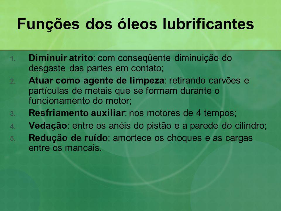Funções dos óleos lubrificantes 1. Diminuir atrito: com conseqüente diminuição do desgaste das partes em contato; 2. Atuar como agente de limpeza: ret