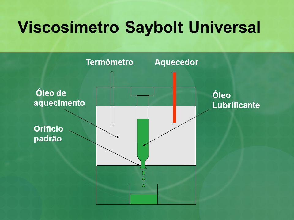 Viscosímetro Saybolt Universal TermômetroAquecedor Óleo Lubrificante Óleo de aquecimento Orifício padrão