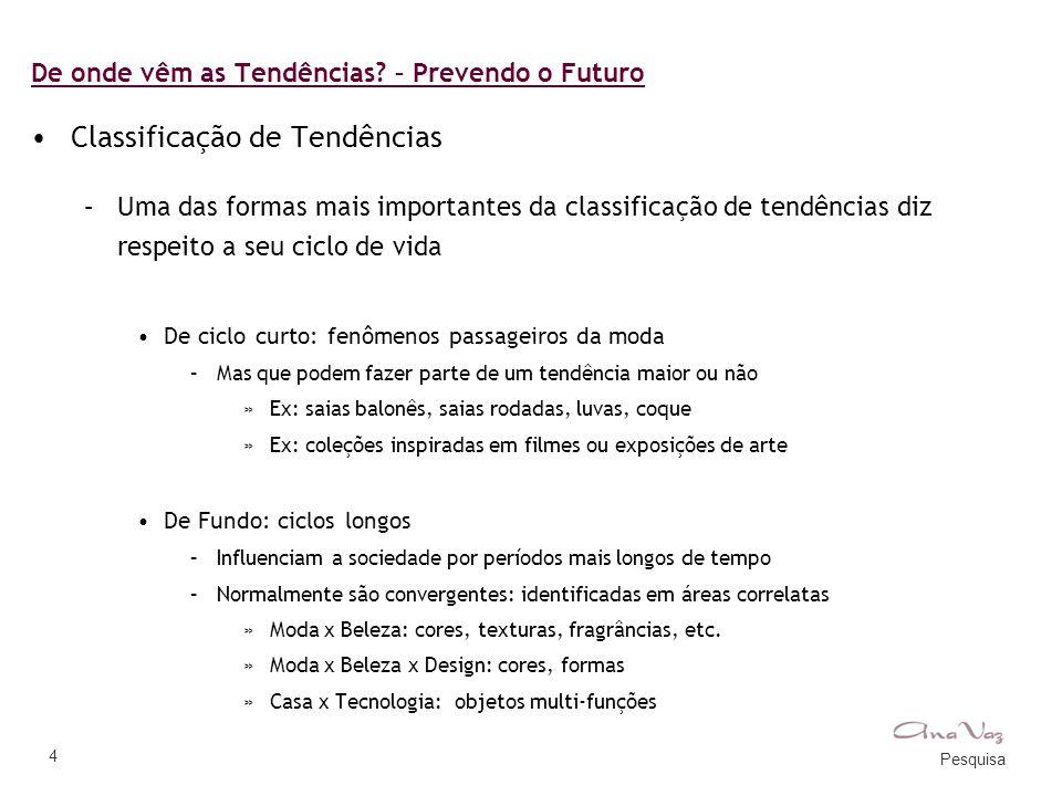 Pesquisa 4 De onde vêm as Tendências? – Prevendo o Futuro •Classificação de Tendências –Uma das formas mais importantes da classificação de tendências