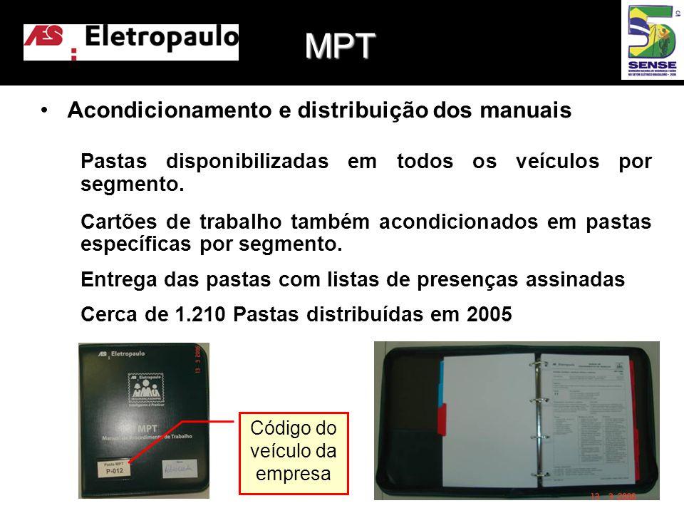 •Acondicionamento e distribuição dos manuais Pastas disponibilizadas em todos os veículos por segmento.