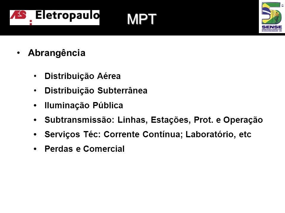 •Abrangência •Distribuição Aérea •Distribuição Subterrânea •Iluminação Pública •Subtransmissão: Linhas, Estações, Prot.