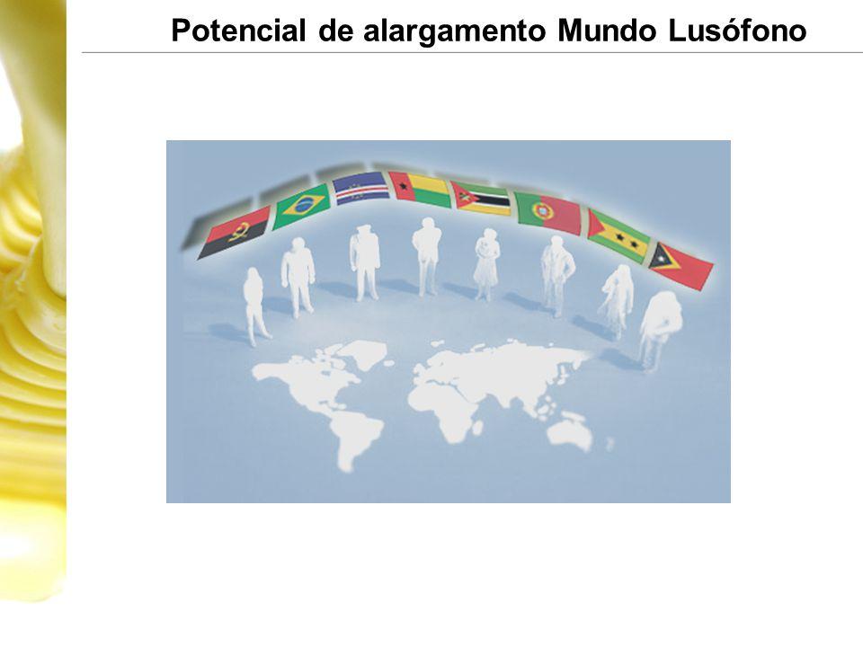 Potencial de alargamento Mundo Lusófono