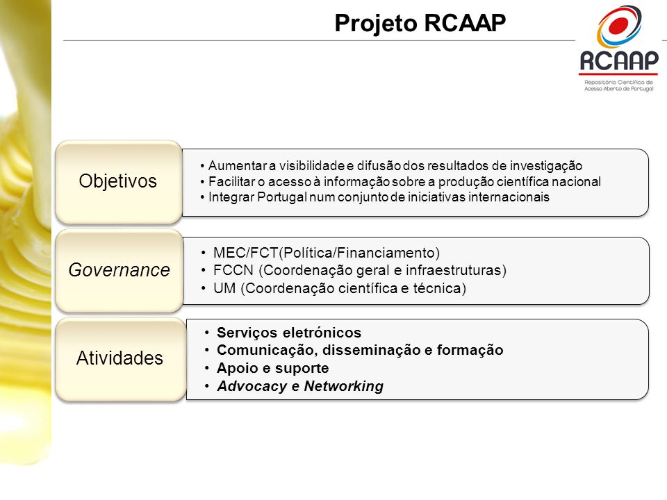 Projeto RCAAP •Aumentar a visibilidade e difusão dos resultados de investigação •Facilitar o acesso à informação sobre a produção científica nacional •Integrar Portugal num conjunto de iniciativas internacionais Objetivos •MEC/FCT(Política/Financiamento) •FCCN (Coordenação geral e infraestruturas) •UM (Coordenação científica e técnica) Governance •Serviços eletrónicos •Comunicação, disseminação e formação •Apoio e suporte •Advocacy e Networking Atividades