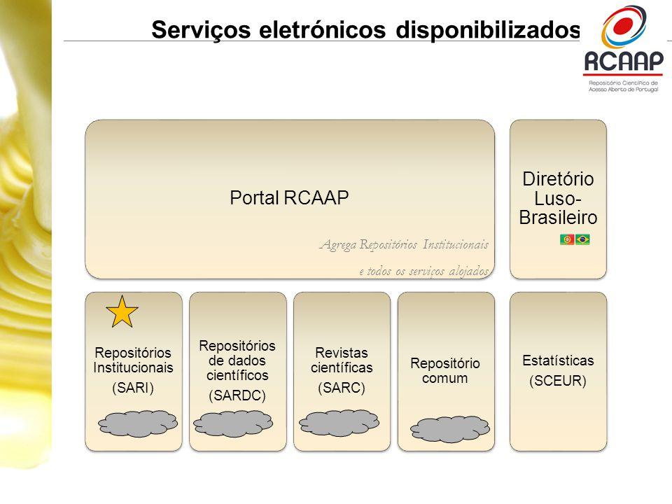 Serviços eletrónicos disponibilizados Portal RCAAP Repositórios Institucionais (SARI) Repositórios de dados científicos (SARDC) Revistas científicas (SARC) Repositório comum Diretório Luso- Brasileiro Estatísticas (SCEUR) Agrega Repositórios Institucionais e todos os serviços alojados