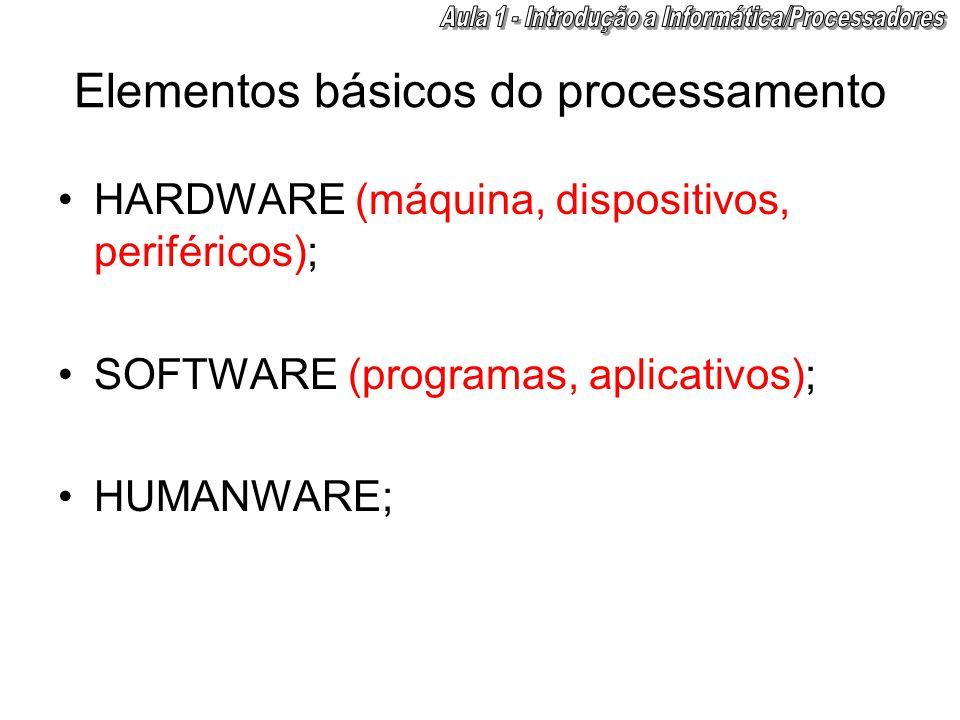 Elementos básicos do processamento •HARDWARE (máquina, dispositivos, periféricos); •SOFTWARE (programas, aplicativos); •HUMANWARE;